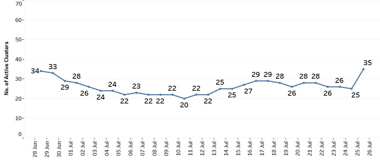 Figure10_26jul2021