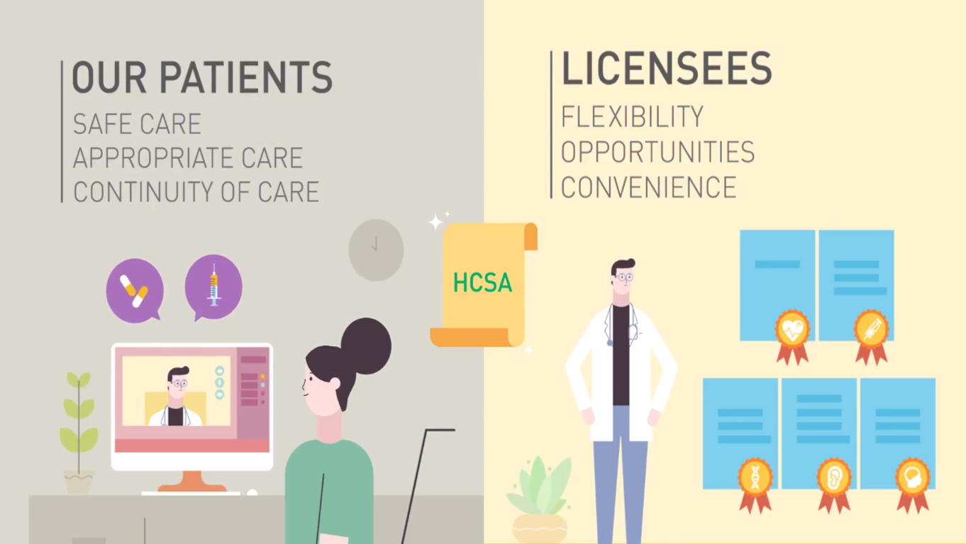 Healthcare Services Act (HCSA)